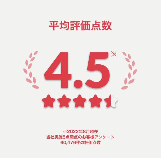 メディア別実績 自社メディア 39.6% 法人メディア 36.1% インターネットメディア 24.3%